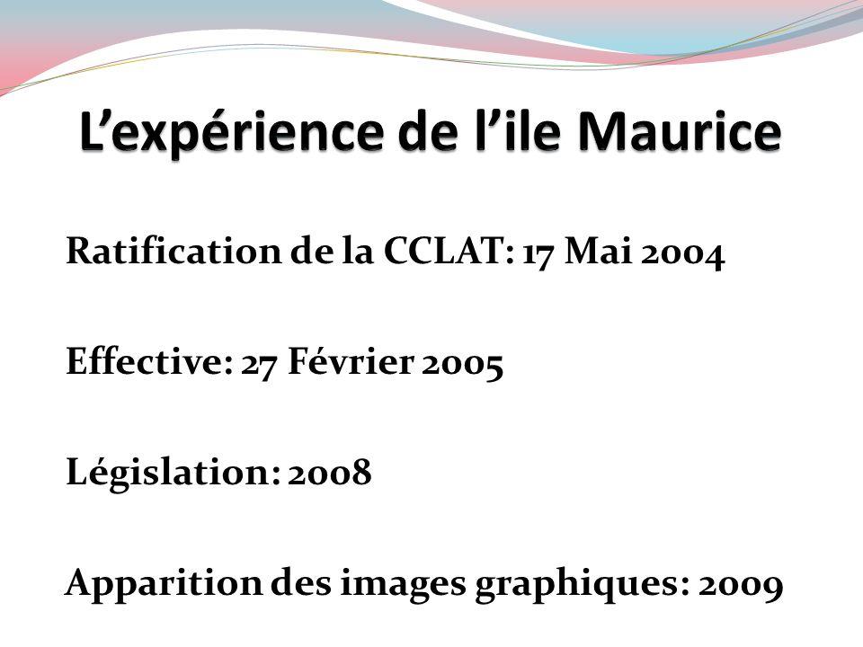 Ratification de la CCLAT: 17 Mai 2004 Effective: 27 Février 2005 Législation: 2008 Apparition des images graphiques: 2009
