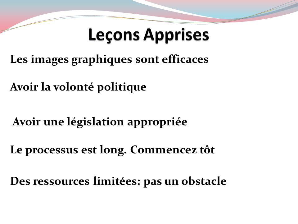 Les images graphiques sont efficaces Avoir la volonté politique Avoir une législation appropriée Le processus est long. Commencez tôt Des ressources l