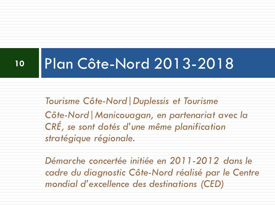 Tourisme Côte-Nord|Duplessis et Tourisme Côte-Nord|Manicouagan, en partenariat avec la CRÉ, se sont dotés dune même planification stratégique régionale.