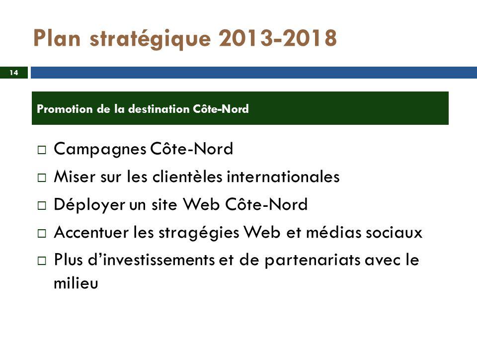 Plan stratégique 2013-2018 Campagnes Côte-Nord Miser sur les clientèles internationales Déployer un site Web Côte-Nord Accentuer les stragégies Web et médias sociaux Plus dinvestissements et de partenariats avec le milieu Promotion de la destination Côte-Nord 14