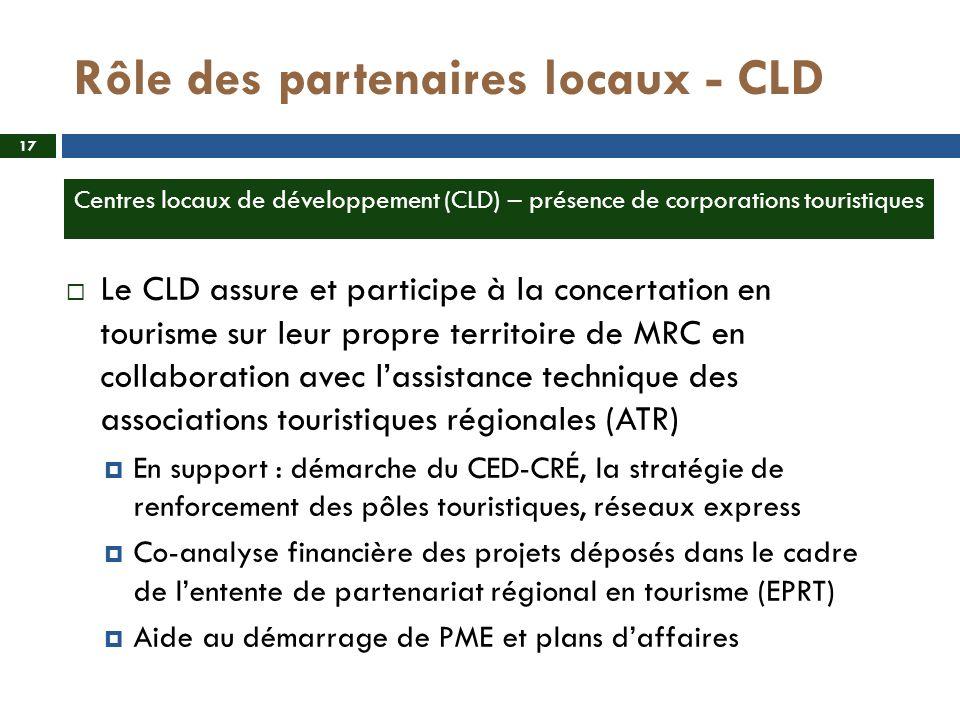 Rôle des partenaires locaux - CLD Le CLD assure et participe à la concertation en tourisme sur leur propre territoire de MRC en collaboration avec las