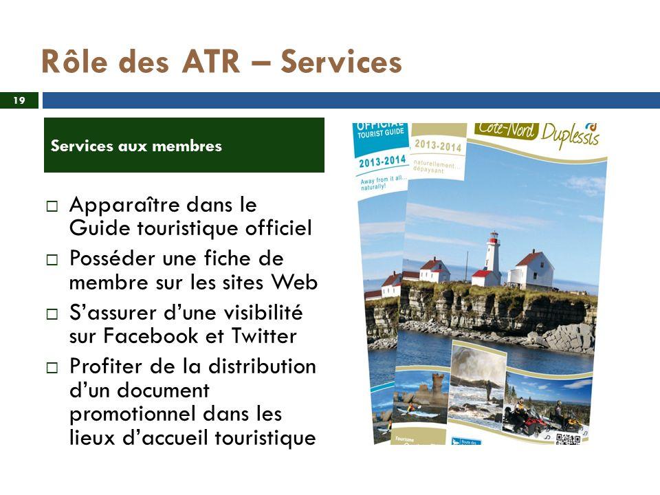 Rôle des ATR – Services Apparaître dans le Guide touristique officiel Posséder une fiche de membre sur les sites Web Sassurer dune visibilité sur Face