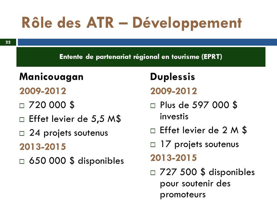 Rôle des ATR – Développement Manicouagan 2009-2012 720 000 $ Effet levier de 5,5 M$ 24 projets soutenus 2013-2015 650 000 $ disponibles Duplessis 2009