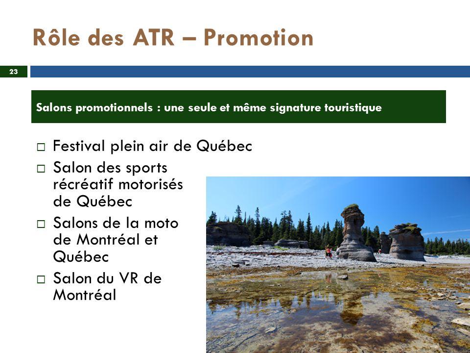 Rôle des ATR – Promotion Festival plein air de Québec Salon des sports récréatif motorisés de Québec Salons de la moto de Montréal et Québec Salon du VR de Montréal Salons promotionnels : une seule et même signature touristique 23
