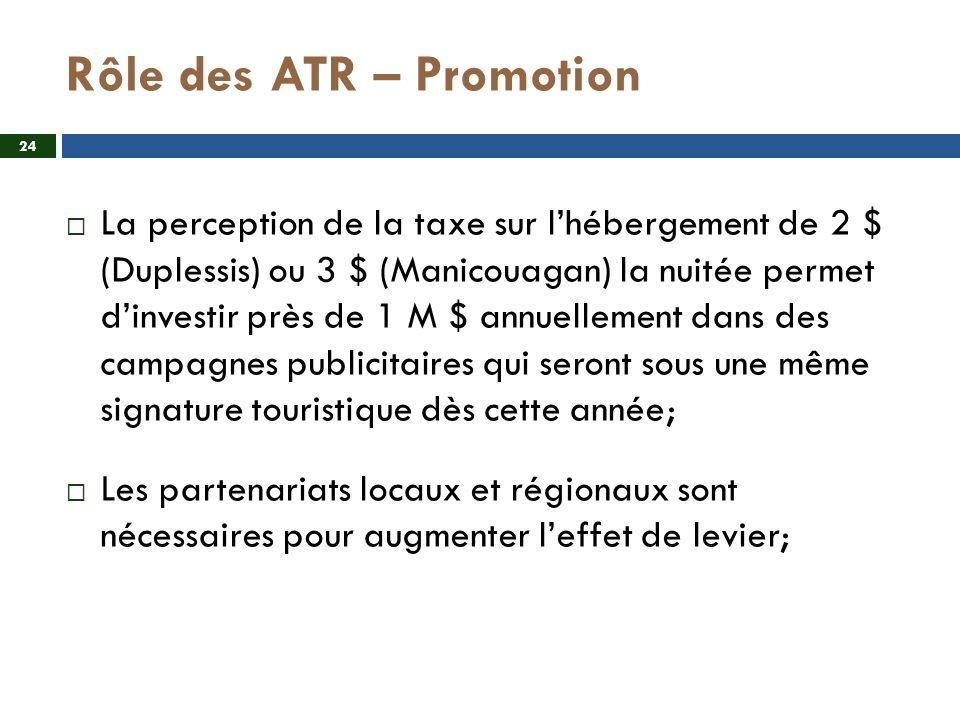 Rôle des ATR – Promotion La perception de la taxe sur lhébergement de 2 $ (Duplessis) ou 3 $ (Manicouagan) la nuitée permet dinvestir près de 1 M $ annuellement dans des campagnes publicitaires qui seront sous une même signature touristique dès cette année; Les partenariats locaux et régionaux sont nécessaires pour augmenter leffet de levier; 24