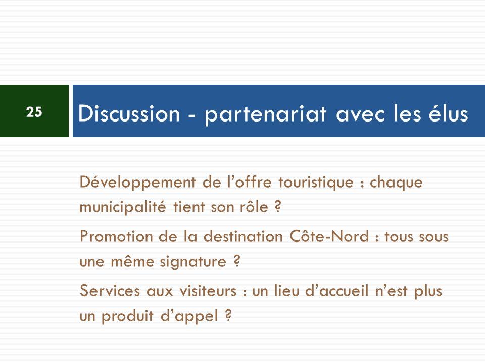 Développement de loffre touristique : chaque municipalité tient son rôle ? Promotion de la destination Côte-Nord : tous sous une même signature ? Serv