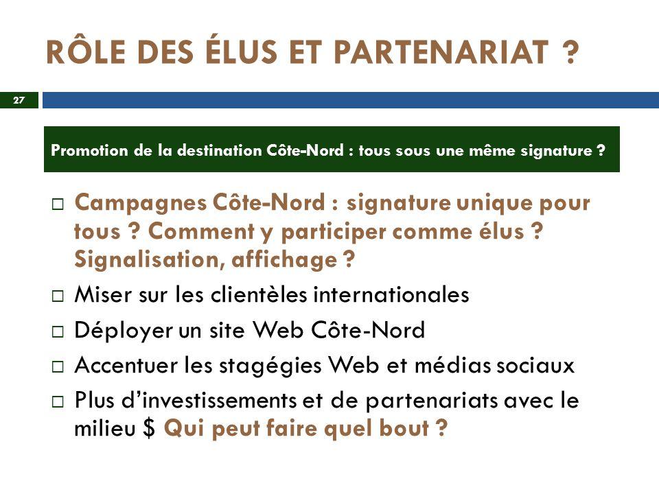 RÔLE DES ÉLUS ET PARTENARIAT ? Campagnes Côte-Nord : signature unique pour tous ? Comment y participer comme élus ? Signalisation, affichage ? Miser s