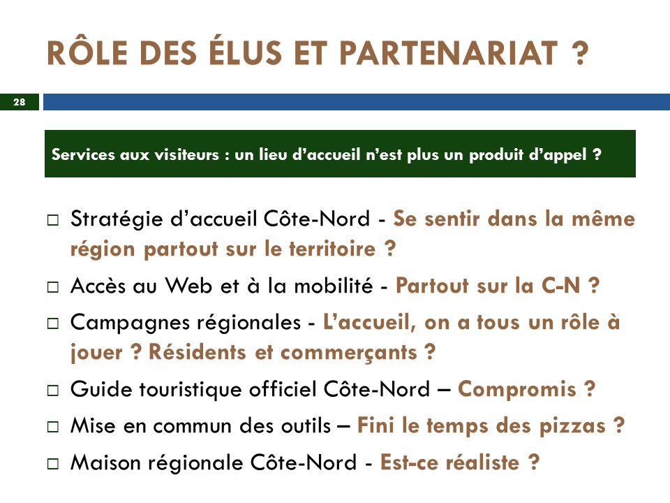 RÔLE DES ÉLUS ET PARTENARIAT ? Stratégie daccueil Côte-Nord - Se sentir dans la même région partout sur le territoire ? Accès au Web et à la mobilité
