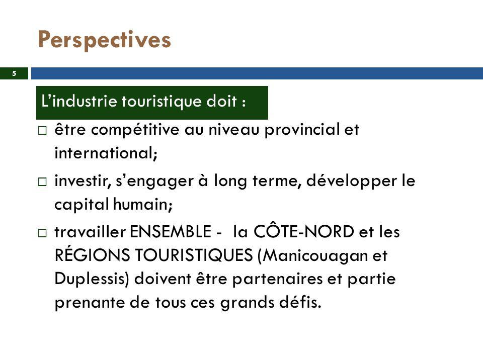 Perspectives être compétitive au niveau provincial et international; investir, sengager à long terme, développer le capital humain; travailler ENSEMBL
