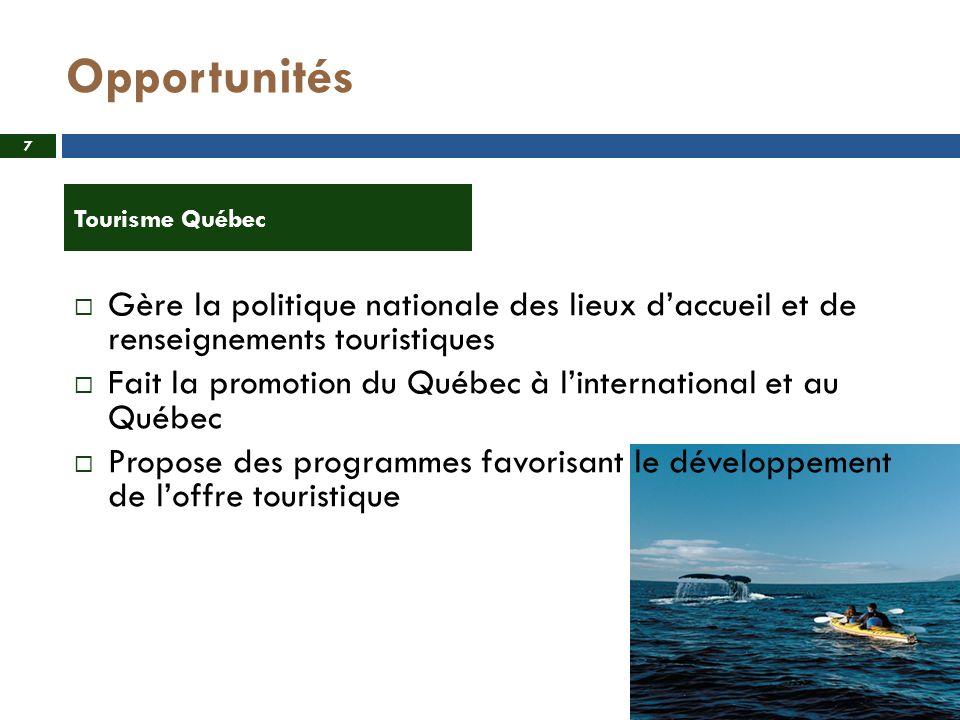 Opportunités Gère la politique nationale des lieux daccueil et de renseignements touristiques Fait la promotion du Québec à linternational et au Québec Propose des programmes favorisant le développement de loffre touristique Tourisme Québec 7