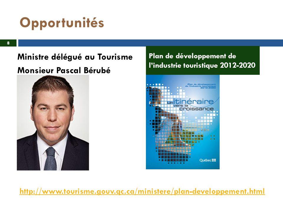 Opportunités Plan de développement de lindustrie touristique 2012-2020 http://www.tourisme.gouv.qc.ca/ministere/plan-developpement.html Ministre délég
