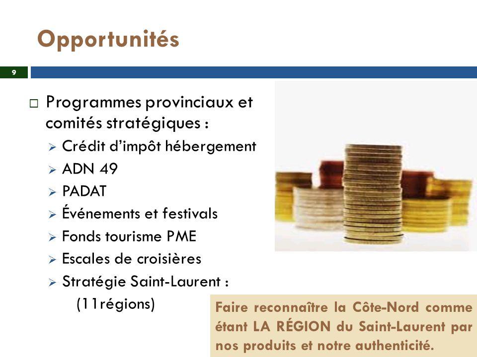 Opportunités Programmes provinciaux et comités stratégiques : Crédit dimpôt hébergement ADN 49 PADAT Événements et festivals Fonds tourisme PME Escale