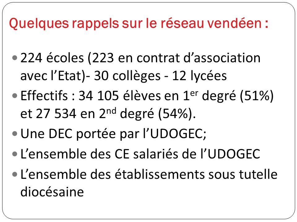 Quelques rappels sur le réseau vendéen : 224 écoles (223 en contrat dassociation avec lEtat)- 30 collèges - 12 lycées Effectifs : 34 105 élèves en 1 er degré (51%) et 27 534 en 2 nd degré (54%).