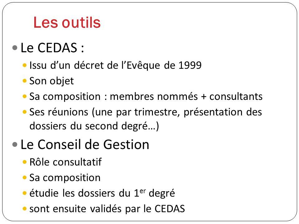 Les outils Le CEDAS : Issu dun décret de lEvêque de 1999 Son objet Sa composition : membres nommés + consultants Ses réunions (une par trimestre, présentation des dossiers du second degré…) Le Conseil de Gestion Rôle consultatif Sa composition étudie les dossiers du 1 er degré sont ensuite validés par le CEDAS