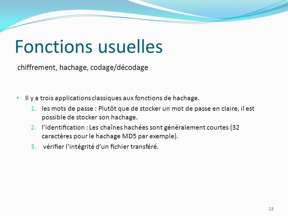 chiffrement, hachage, codage/décodage Fonctions usuelles 23 Il y a trois applications classiques aux fonctions de hachage.