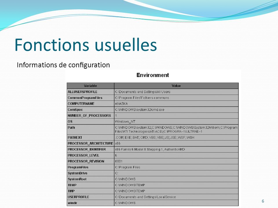 Informations de conguration Fonctions usuelles 6