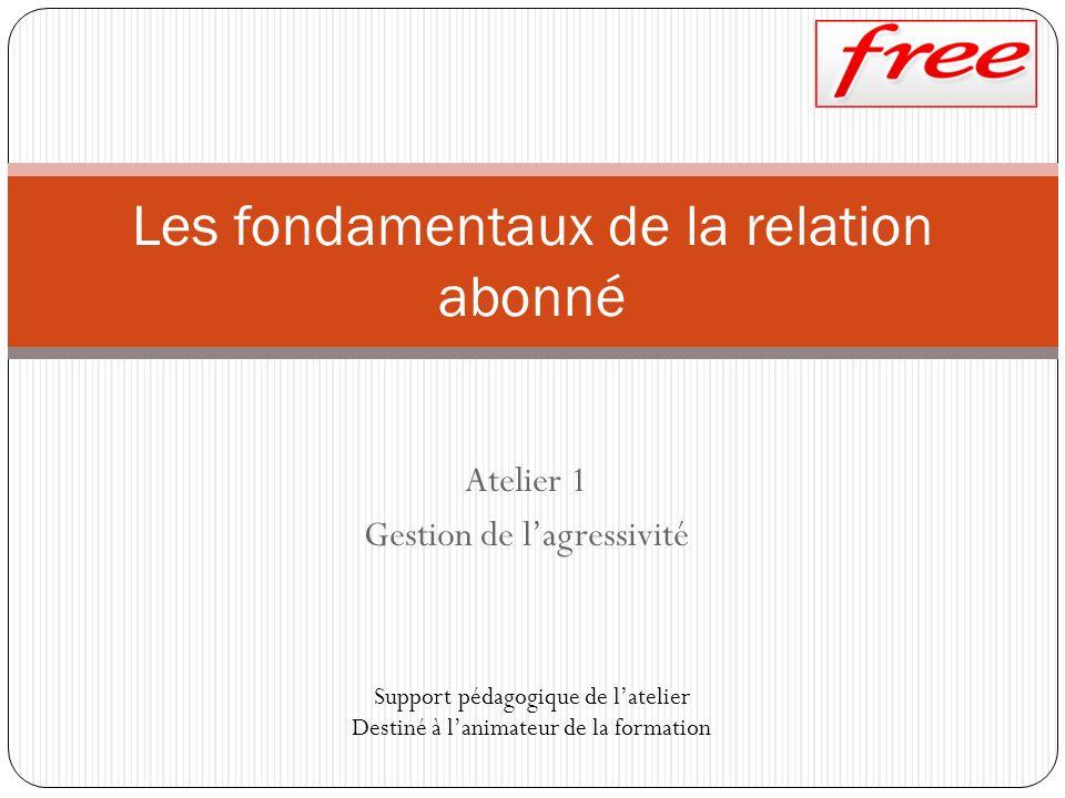 Atelier 1 Gestion de lagressivité Les fondamentaux de la relation abonné Support pédagogique de latelier Destiné à lanimateur de la formation