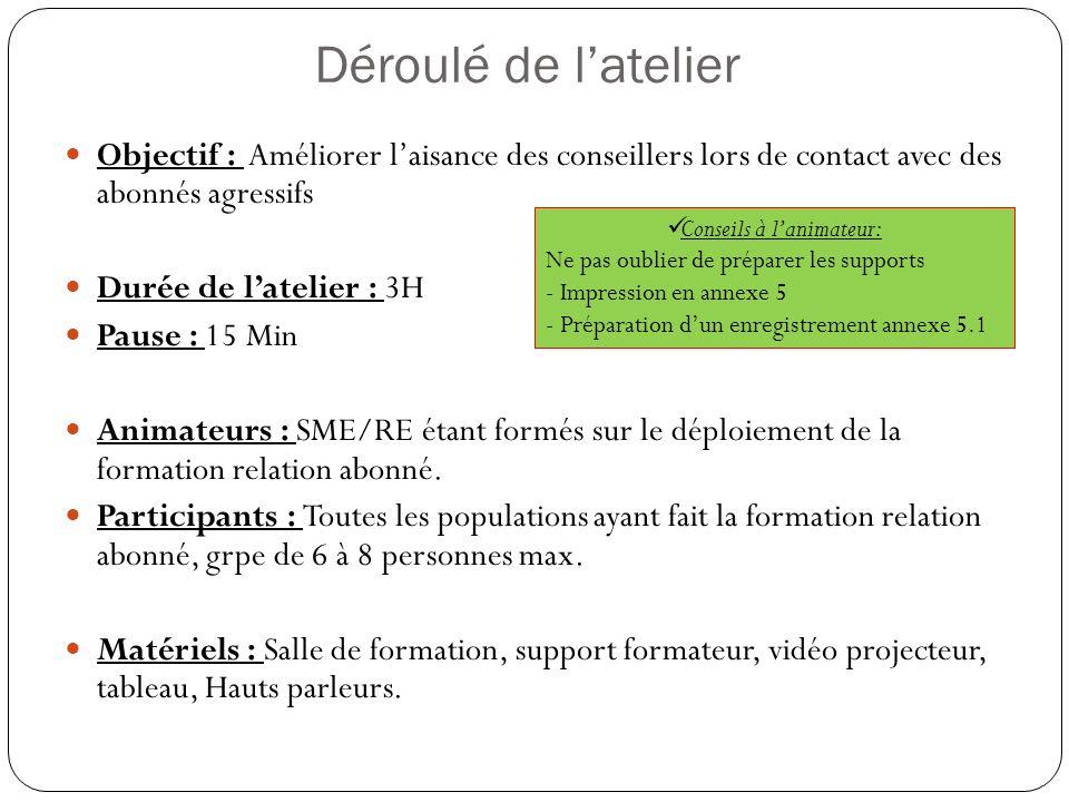 Thème Objectif pédagogique Documents utilisés Méthodes pédagogiquesDurée Accueil - Définir lobjectif pédagogique principal de latelier.