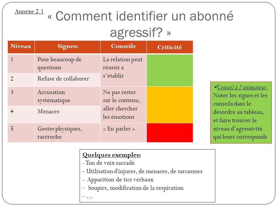 « Comment identifier un abonné agressif? » NiveauSignes:Conseils Criticité 1Pose beaucoup de questions La relation peut réussir a sétablir 2Refuse de