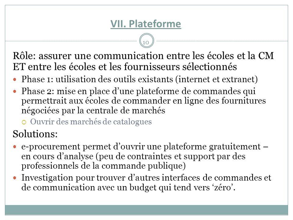 VII. Plateforme 10 Rôle: assurer une communication entre les écoles et la CM ET entre les écoles et les fournisseurs sélectionnés Phase 1: utilisation