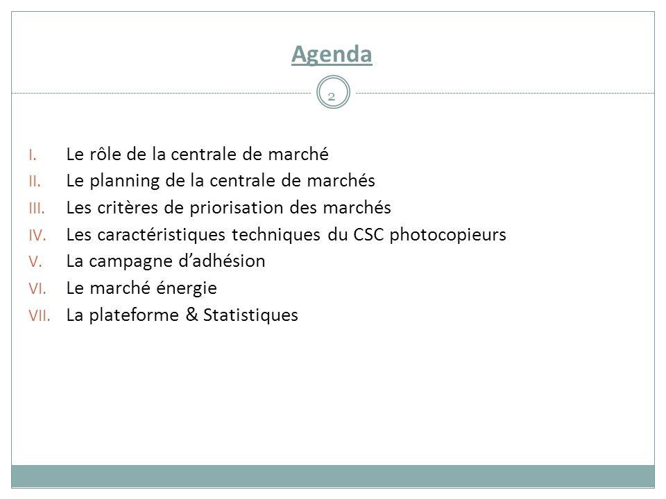 Agenda I. Le rôle de la centrale de marché II. Le planning de la centrale de marchés III.