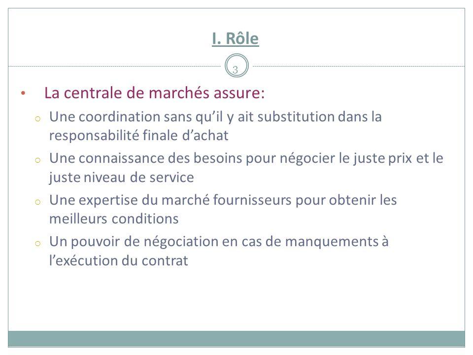 I. Rôle 3 La centrale de marchés assure: o Une coordination sans quil y ait substitution dans la responsabilité finale dachat o Une connaissance des b