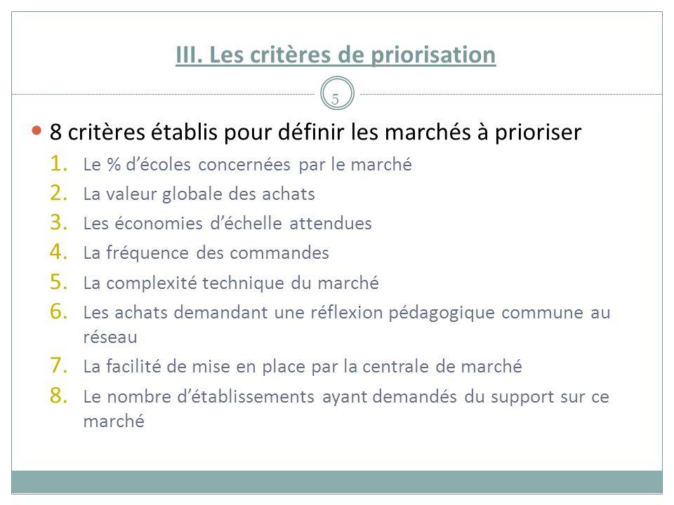 III. Les critères de priorisation 5 8 critères établis pour définir les marchés à prioriser 1.