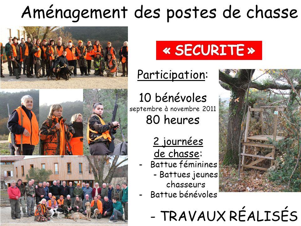 Aménagement des postes de chasse Participation: 10 bénévoles septembre à novembre 2011 80 heures 2 journées de chasse: -Battue féminines - Battues jeu