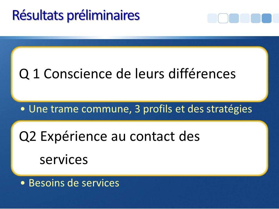 Besoins de services : reconnaissance Extraits « Quand elle dit des affaires, cest intelligent, elle ne dit pas arrête ».