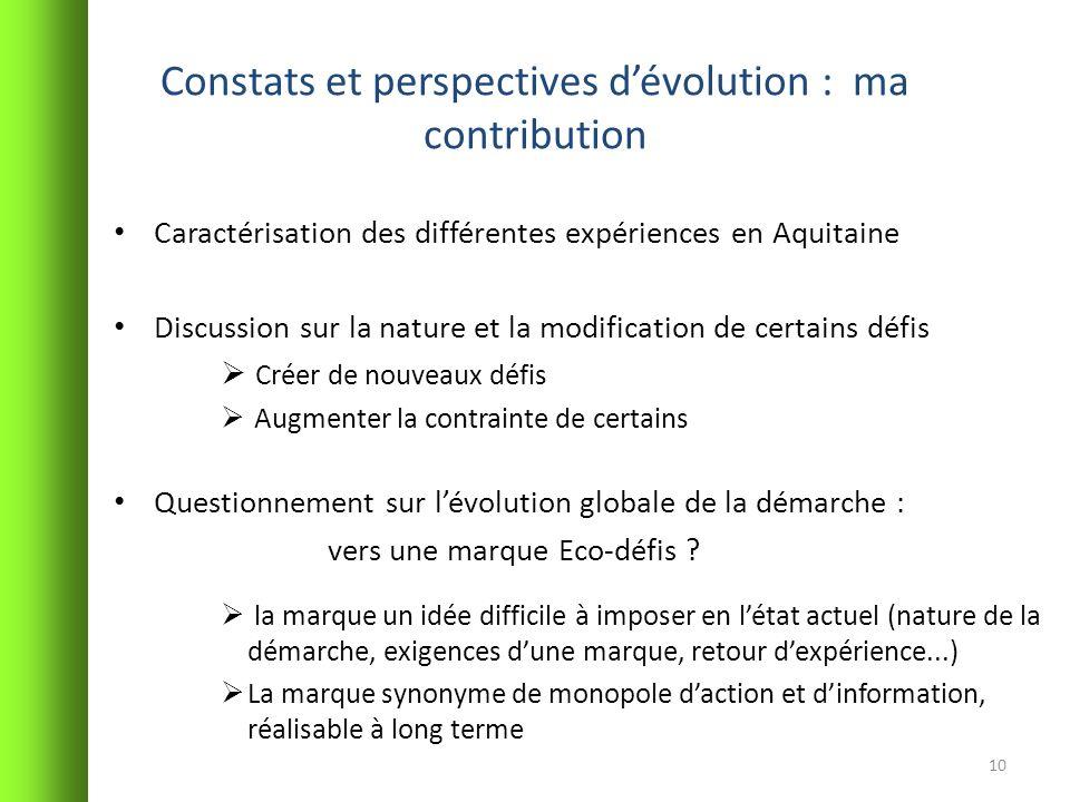 Constats et perspectives dévolution : ma contribution Caractérisation des différentes expériences en Aquitaine Discussion sur la nature et la modifica