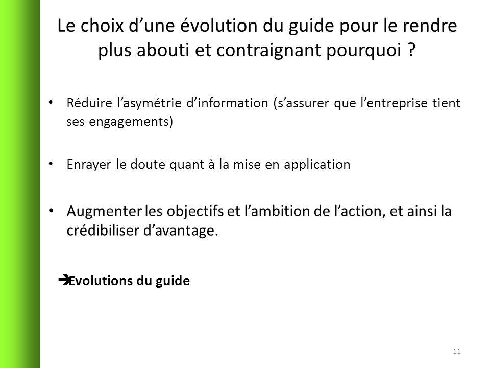 Le choix dune évolution du guide pour le rendre plus abouti et contraignant pourquoi ? Réduire lasymétrie dinformation (sassurer que lentreprise tient