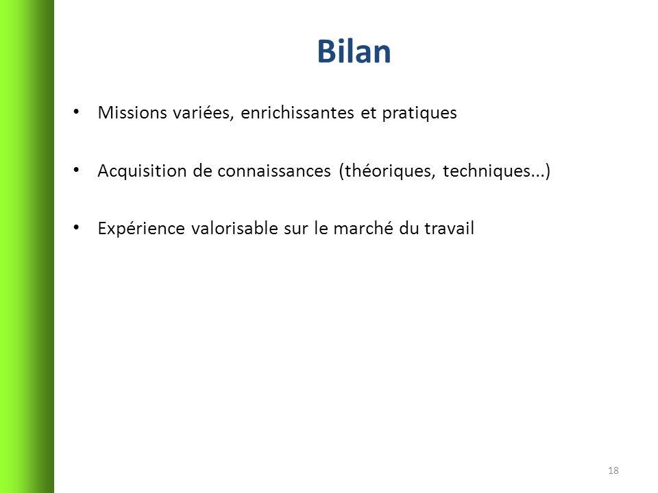 Bilan Missions variées, enrichissantes et pratiques Acquisition de connaissances (théoriques, techniques...) Expérience valorisable sur le marché du t