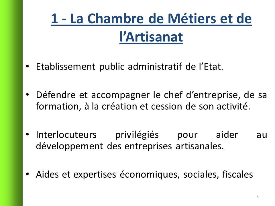 1 - La Chambre de Métiers et de lArtisanat Etablissement public administratif de lEtat. Défendre et accompagner le chef dentreprise, de sa formation,