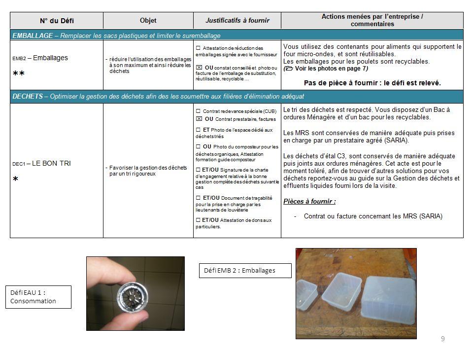 9 Défi EAU 1 : Consommation Défi EMB 2 : Emballages