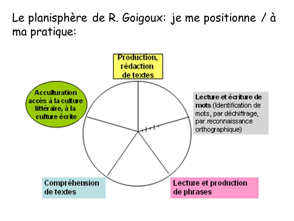 Acculturation Production de texte Compréhension de texte Identification et production de mots positionnement