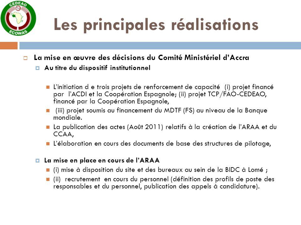 Les principales réalisations La mise en œuvre des décisions du Comité Ministériel dAccra Au titre du dispositif institutionnel Linitiation d e trois projets de renforcement de capacité (i) projet financé par lACDI et la Coopération Espagnole; (ii) projet TCP/FAO-CEDEAO, financé par la Coopération Espagnole, (iii) projet soumis au financement du MDTF (FS) au niveau de la Banque mondiale.