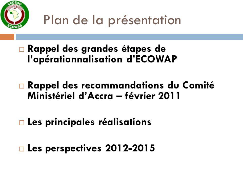 Plan de la présentation Rappel des grandes étapes de lopérationnalisation dECOWAP Rappel des recommandations du Comité Ministériel dAccra – février 2011 Les principales réalisations Les perspectives 2012-2015