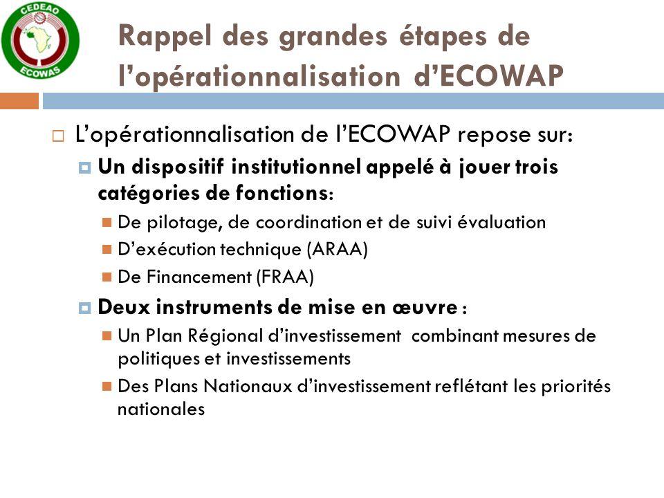 Rappel des grandes étapes de lopérationnalisation dECOWAP Lopérationnalisation de lECOWAP repose sur: Un dispositif institutionnel appelé à jouer trois catégories de fonctions: De pilotage, de coordination et de suivi évaluation Dexécution technique (ARAA) De Financement (FRAA) Deux instruments de mise en œuvre : Un Plan Régional dinvestissement combinant mesures de politiques et investissements Des Plans Nationaux dinvestissement reflétant les priorités nationales