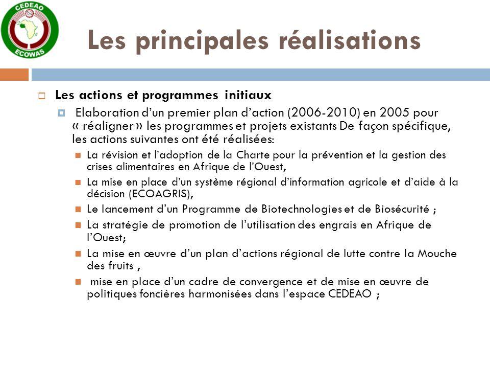 Les principales réalisations Les actions et programmes initiaux Elaboration dun premier plan daction (2006-2010) en 2005 pour « réaligner » les programmes et projets existants De façon spécifique, les actions suivantes ont été réalisées: La révision et ladoption de la Charte pour la prévention et la gestion des crises alimentaires en Afrique de lOuest, La mise en place dun système régional dinformation agricole et daide à la décision (ECOAGRIS), Le lancement dun Programme de Biotechnologies et de Biosécurité ; La stratégie de promotion de lutilisation des engrais en Afrique de lOuest; La mise en œuvre dun plan dactions régional de lutte contre la Mouche des fruits, mise en place dun cadre de convergence et de mise en œuvre de politiques foncières harmonisées dans lespace CEDEAO ;