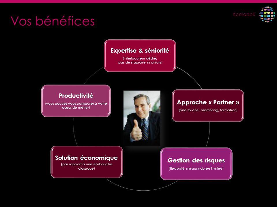 KomadoK Expertise & séniorité (interlocuteur dédié, pas de stagiaire, ni juniors) Approche « Partner » (one-to-one, mentoring, formation) Gestion des