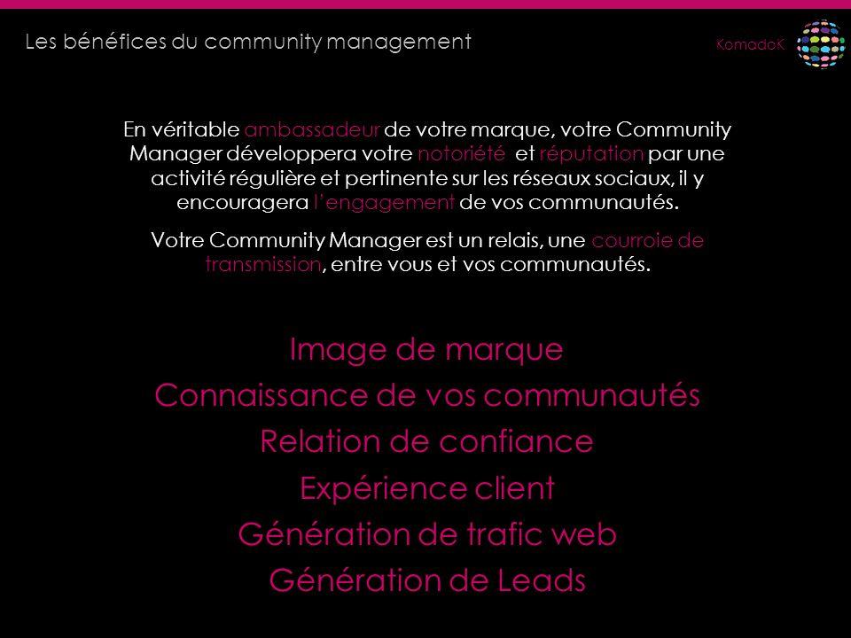 KomadoK En véritable ambassadeur de votre marque, votre Community Manager développera votre notoriété et réputation par une activité régulière et pert