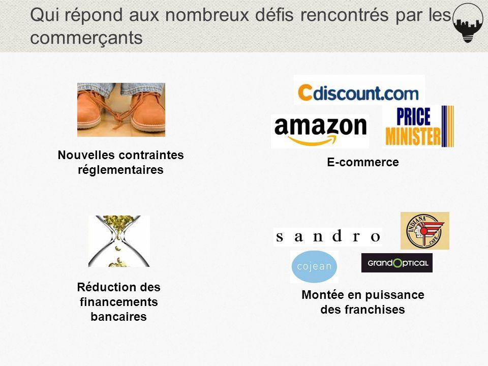 Qui répond aux nombreux défis rencontrés par les commerçants Nouvelles contraintes réglementaires E-commerce Montée en puissance des franchises Réduction des financements bancaires