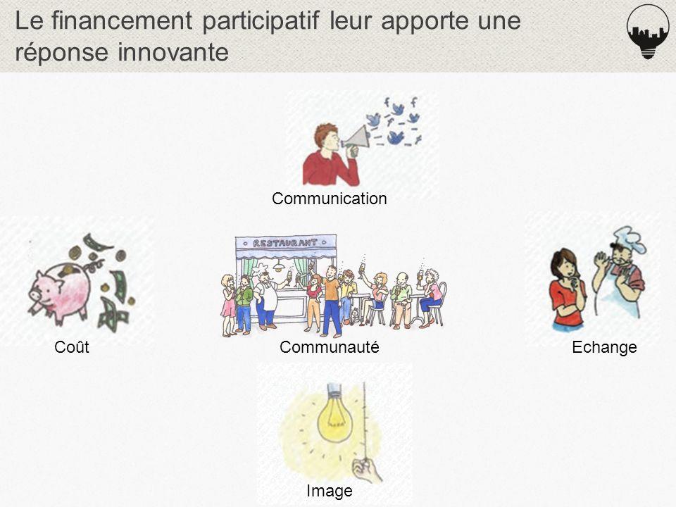 Le financement participatif leur apporte une réponse innovante Communication Image EchangeCoûtCommunauté
