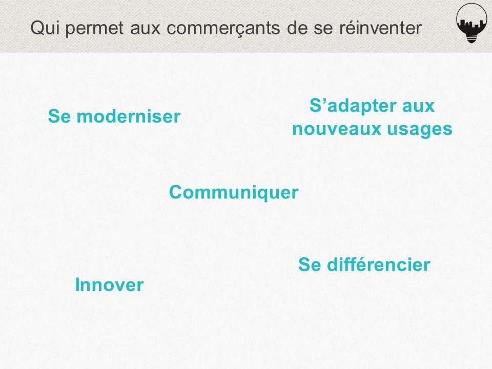 Qui permet aux commerçants de se réinventer Se moderniser Sadapter aux nouveaux usages Communiquer Innover Se différencier