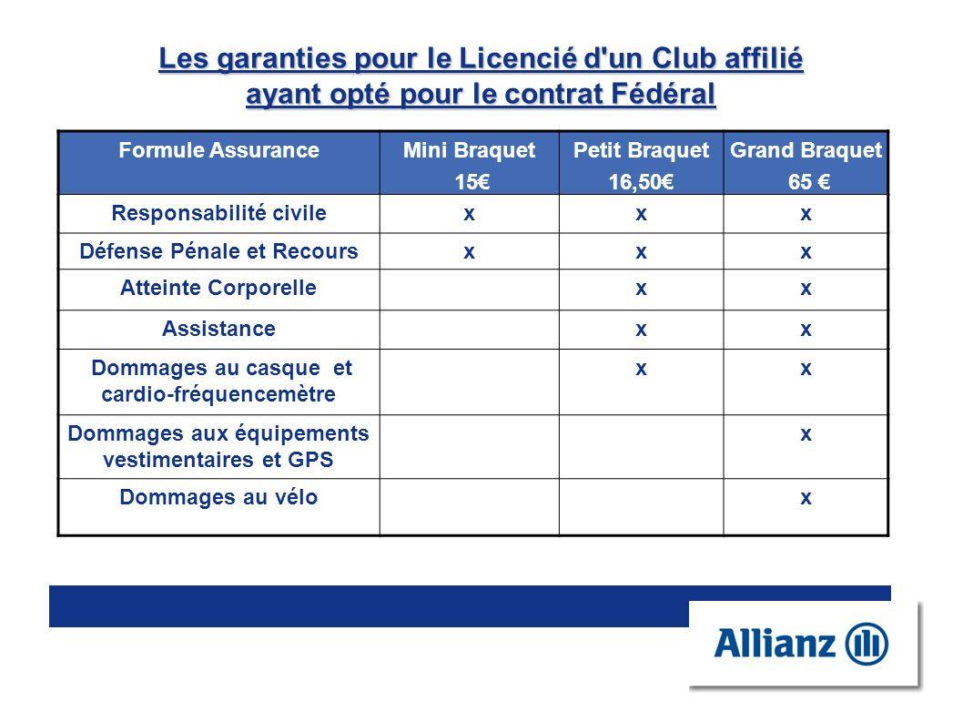 Les garanties pour le Licencié d'un Club affilié ayant opté pour le contrat Fédéral Formule AssuranceMini Braquet 15 Petit Braquet 16,50 Grand Braquet