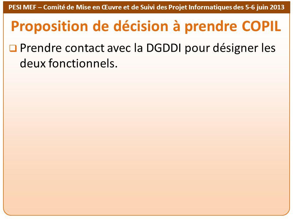 PESI MEF – Comité de Mise en Œuvre et de Suivi des Projet Informatiques des 5-6 juin 2013 Proposition de décision à prendre COPIL Prendre contact avec