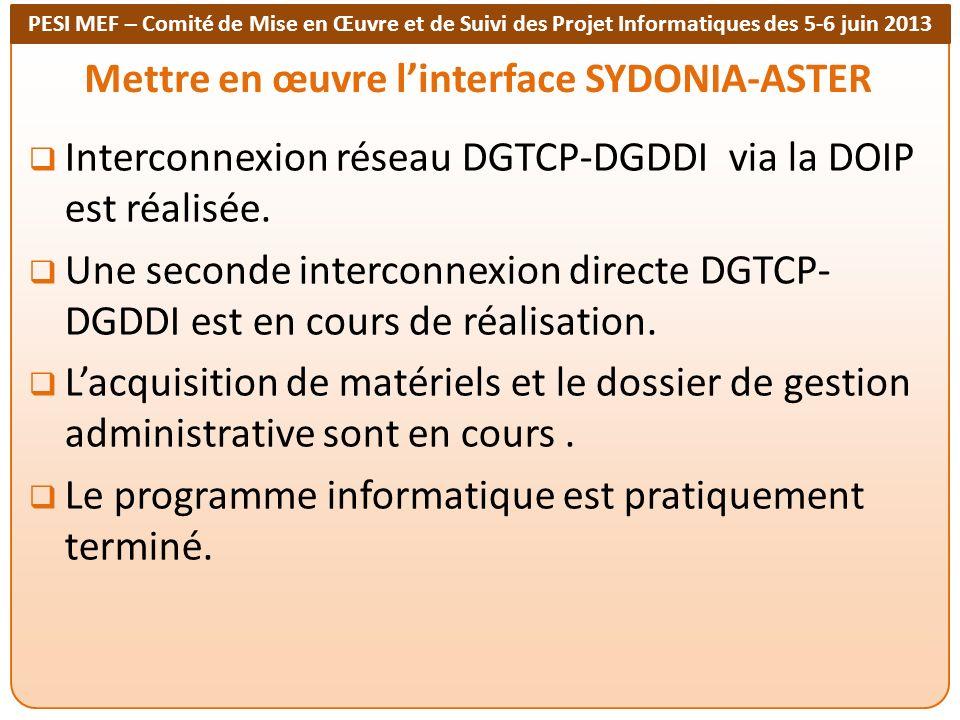 PESI MEF – Comité de Mise en Œuvre et de Suivi des Projet Informatiques des 5-6 juin 2013 Mettre en œuvre linterface SYDONIA-ASTER Interconnexion rése