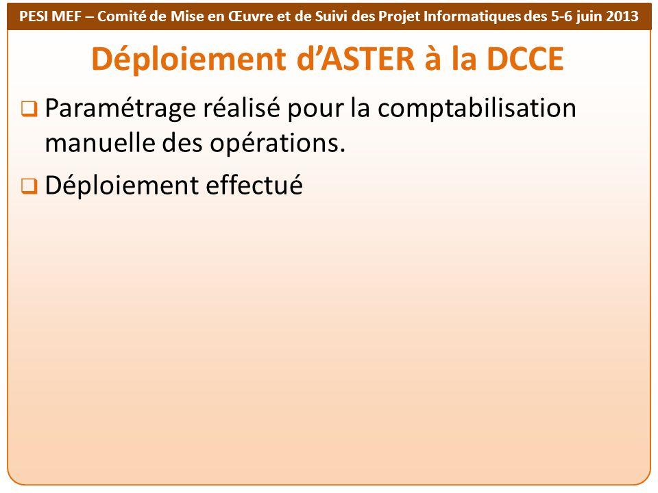 PESI MEF – Comité de Mise en Œuvre et de Suivi des Projet Informatiques des 5-6 juin 2013 Déploiement dASTER à la DCCE Paramétrage réalisé pour la com