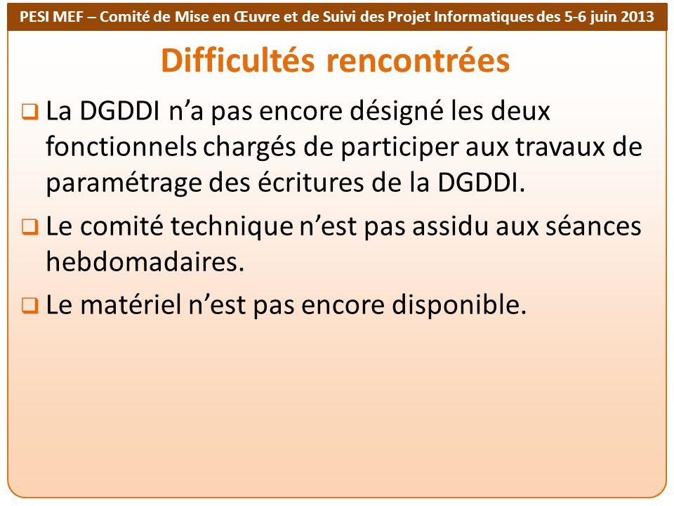 PESI MEF – Comité de Mise en Œuvre et de Suivi des Projet Informatiques des 5-6 juin 2013 Difficultés rencontrées La DGDDI na pas encore désigné les d