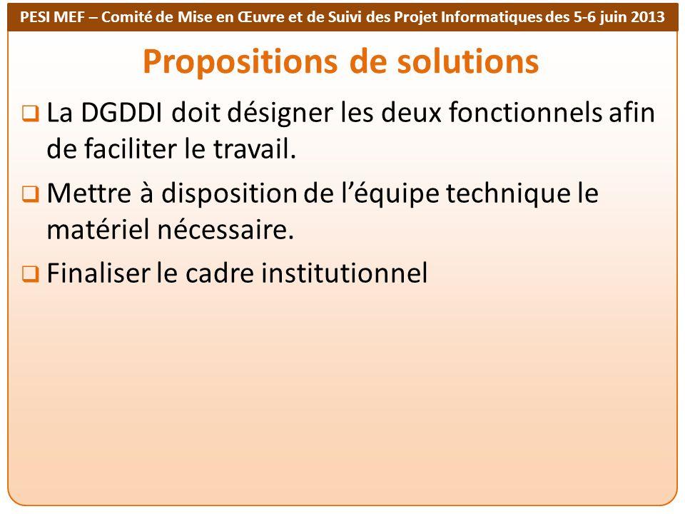 PESI MEF – Comité de Mise en Œuvre et de Suivi des Projet Informatiques des 5-6 juin 2013 Propositions de solutions La DGDDI doit désigner les deux fo